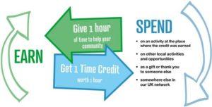 earn - spend model_v_Variation_1